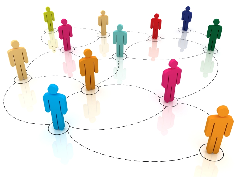 Social Networking Using SharePoint 2010