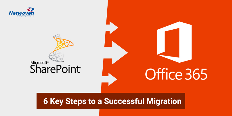 Migrating Your SharePoint to Office 365 Environment: 6 Key Steps to a Successful Migration