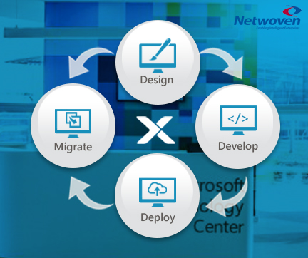 SharePoint Forms and Workflow Solutions using Nintex