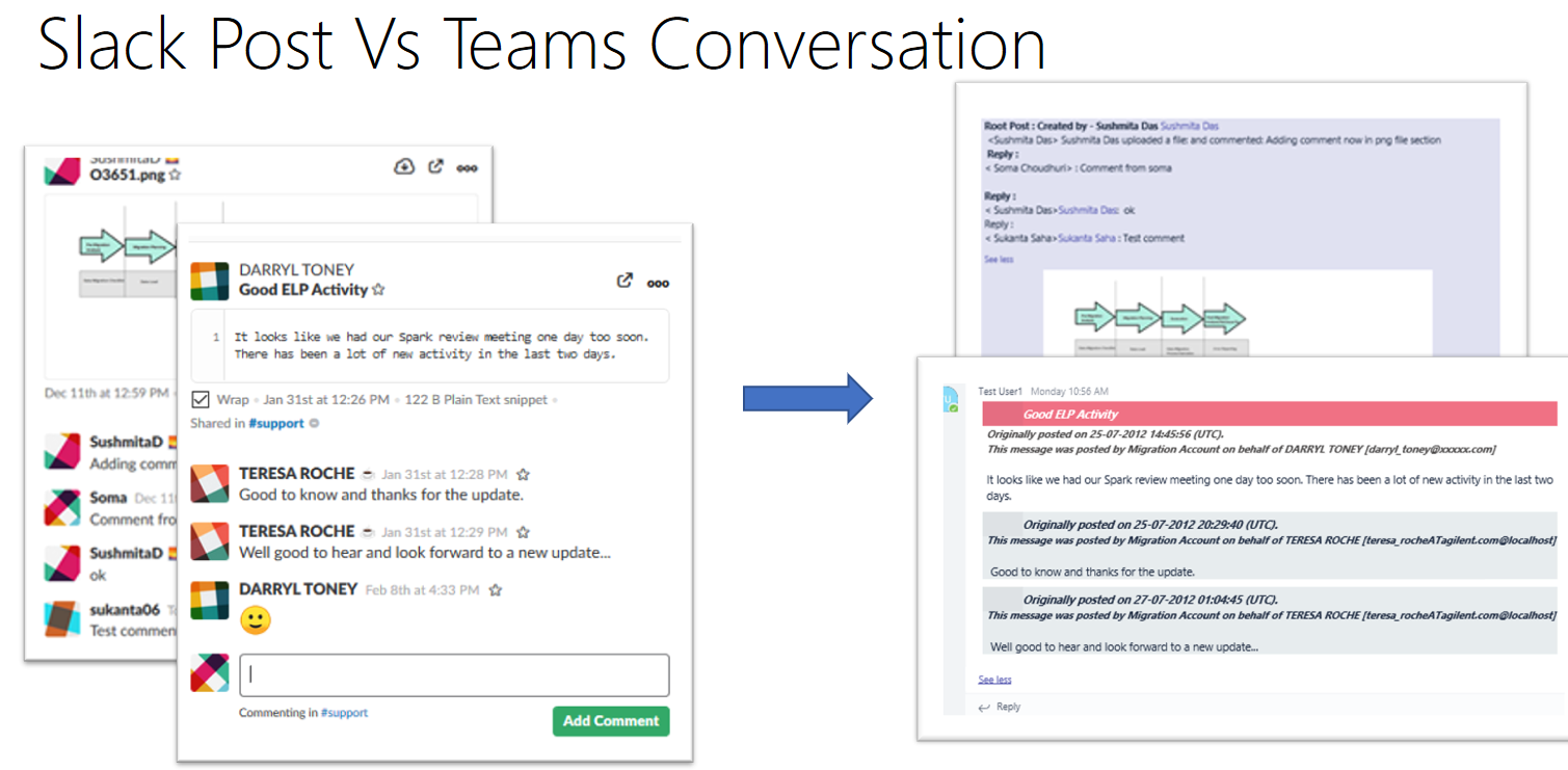 Slack to Teams Migration