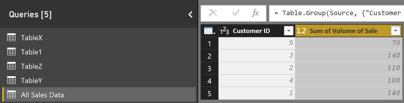 How to Use Aggregate Functions with Multiple Tables in Power BI