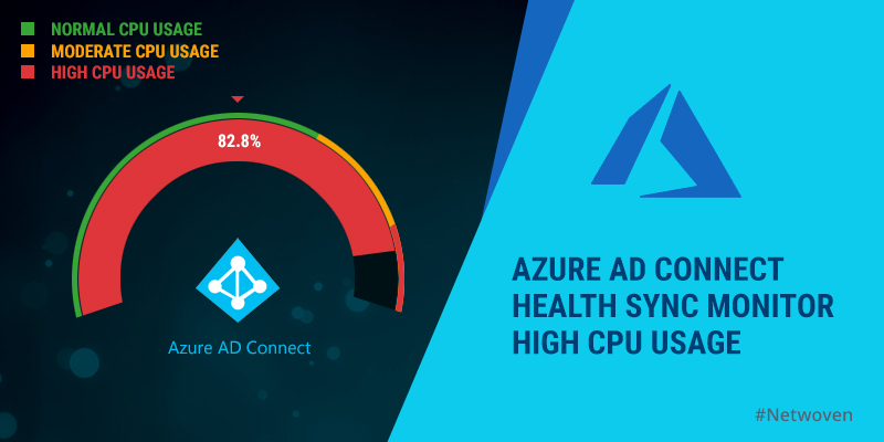 Azure AD Connect Health Sync Monitor High CPU Usage