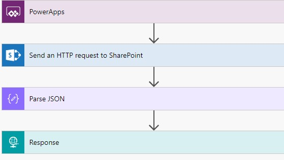 How to Get Filtered Items from SharePoint List to PowerApps