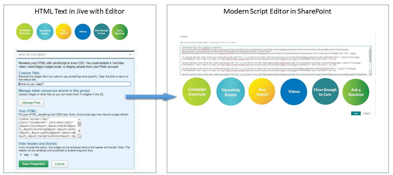 Jive Overview and Modern SharePoint Page with 10 Customized