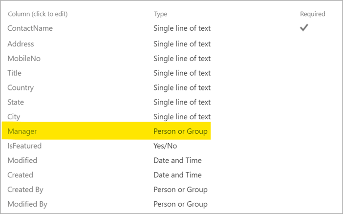 Set Item Level Permission in SharePoint List using Power Automate