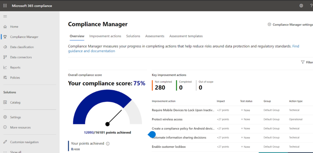 Part I   Security Assessment And Solutioning With Microsoft 365 Security And Compliance Center