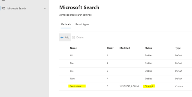 ServiceNow Integration with SharePoint Online using Microsoft Graph – Explained