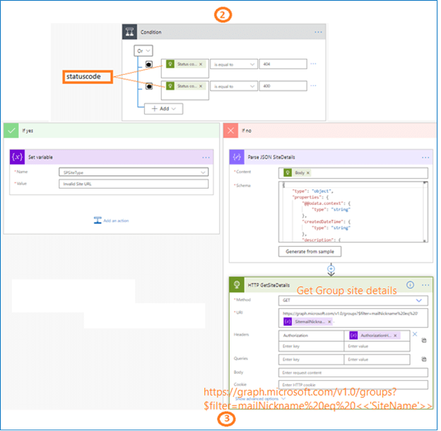 Pre Migration Tooling – Identifying SharePoint Site Type and Associated O365 Groups using Power Automate and Graph API
