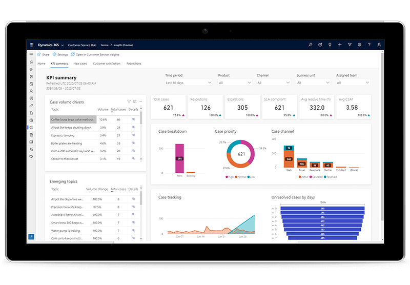Features of Dynamics 365 Field Service